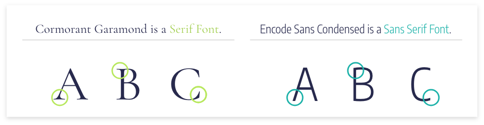 Design Spotlight: Fonts in Financial Services - Financial Marketing
