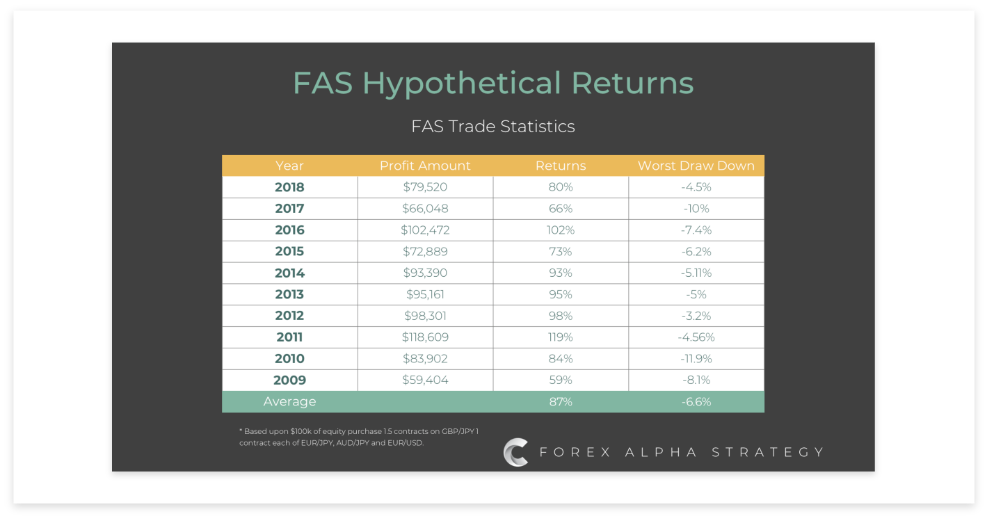 Fonts in Hedge Fund Pitchbooks