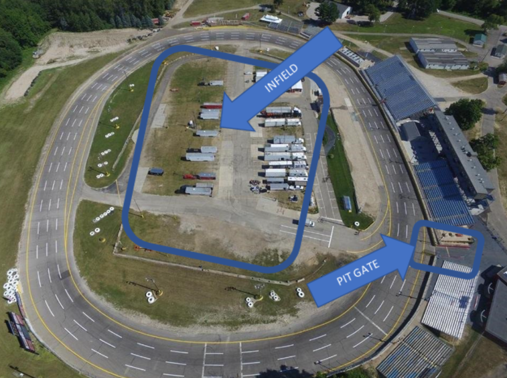 Pit and Infield of Race Track